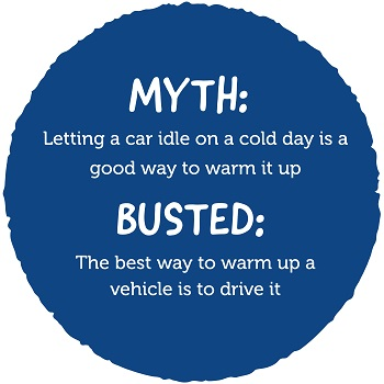Image of the myth 'Letting a car idle on a cold day is a good way to warm it up' with the Busted text 'The best way to warm up a vehicle is to drive it'.