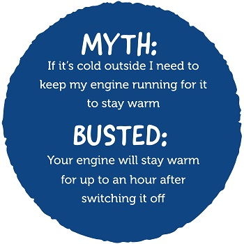 Image of the myth 'If it is cold outside I need to keep my engine running for it to stay warm' with the Busted text 'Your engine will stay warm for up to an hour after switching it off'.