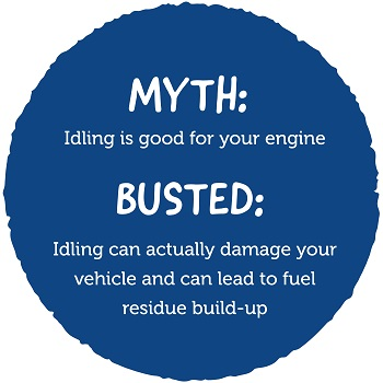 Image with the myth 'Idling is good for your engine' and Busted text of 'Idling can actually damage your vehicle and can lead to fuel residue build-up