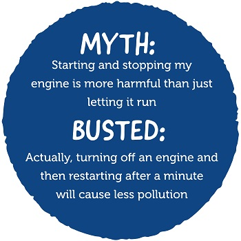 Image with the myth 'Starting and stopping my engine is more harmful that just letting it run' with the Busted text of 'Actually, turning off an engine and then restarting after a minute will cause less pollution'.